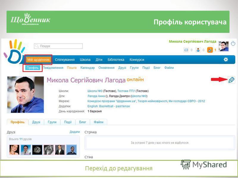 Профіль користувача Перехід до редагування