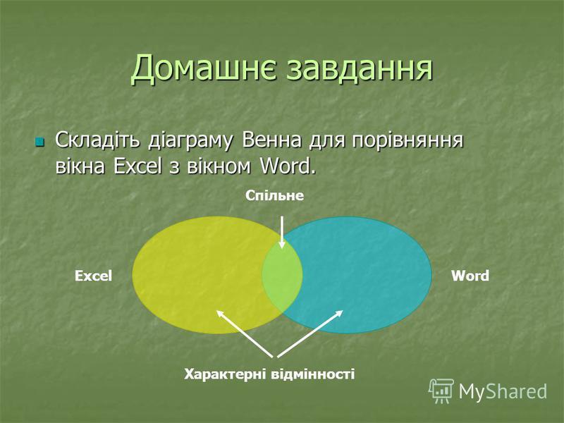 Домашнє завдання Складіть діаграму Венна для порівняння вікна Excel з вікном Word. Складіть діаграму Венна для порівняння вікна Excel з вікном Word. ExcelWord Спільне Характерні відмінності