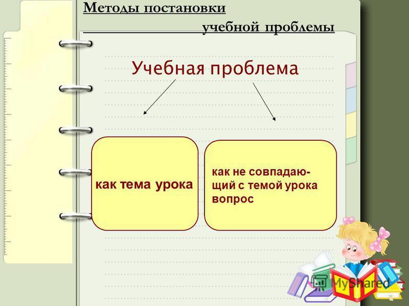Методы постановки учебной проблемы Учебная проблема как тема урока как не совпадающий с темой урока вопрос