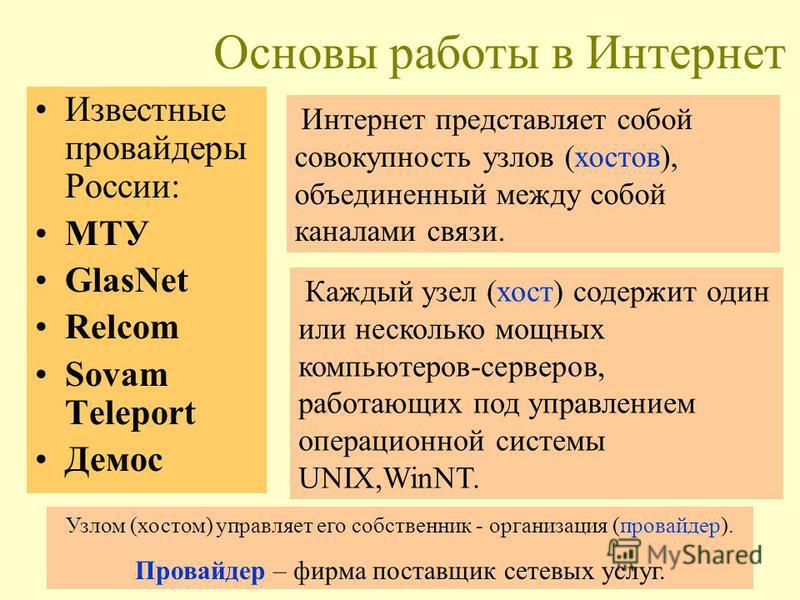 Основы работы в Интернет Известные провайдеры России: МТУ GlasNet Relcom Sovam Teleport Демос Интернет представляет собой совокупность узлов (хостов), объединенный между собой каналами связи. Каждый узел (хост) содержит один или несколько мощных комп