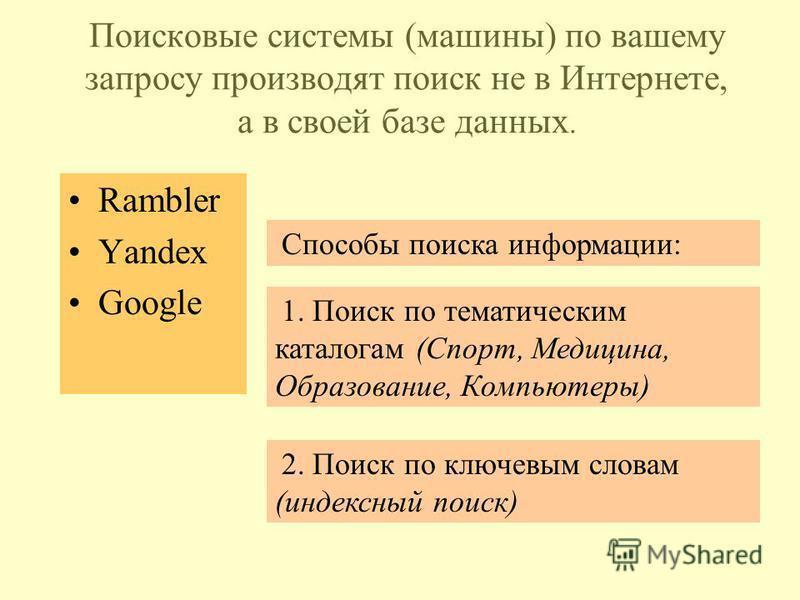 Поисковые системы (машины) по вашему запросу производят поиск не в Интернете, а в своей базе данных. Rambler Yandex Google Способы поиска информации: 2. Поиск по ключевым словам (индексный поиск) 1. Поиск по тематическим каталогам (Спорт, Медицина, О