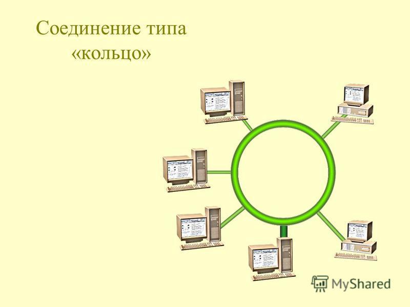 Соединение типа «кольцо»