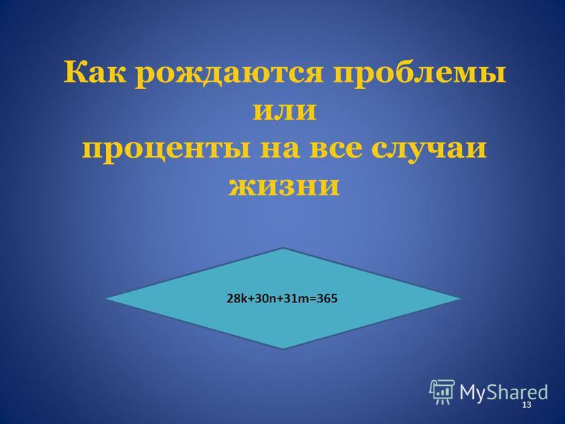 Методические разработки: 1. Сорокина Н.Н. Тест «Свойства логарифмической функции» (алгебра и начала анализа, 10 класс) http://it-n.ru/profil.aspx?cat_no=692&d_no=89356http://it-n.ru/profil.aspx?cat_no=692&d_no=89356 2. Сорокина Н.Н. Тест « Вычисление