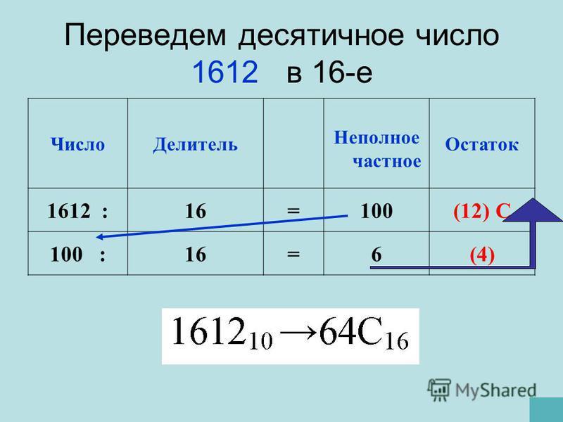 Переведем десятичное число 1612 в 16-е Число Делитель Неполное частное Остаток 1612 :16=100(12) С 100 :16=6(4)