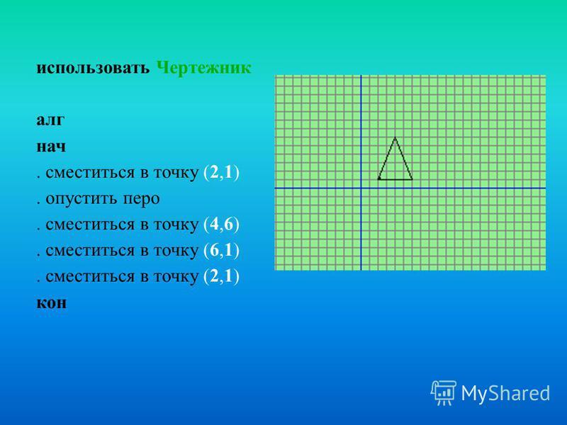 использовать Чертежник алг нач. сместиться в точку (2,1). опустить перо. сместиться в точку (4,6). сместиться в точку (6,1). сместиться в точку (2,1) кон