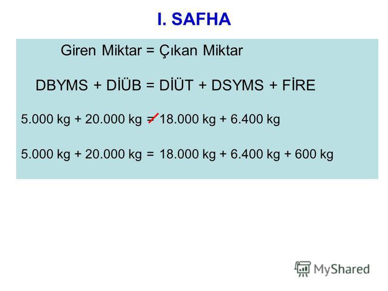 I. SAFHA Giren Miktar=Çıkan Miktar DBYMS + DİÜB=DİÜT + DSYMS + FİRE 5.000 kg + 20.000 kg=18.000 kg + 6.400 kg 5.000 kg + 20.000 kg=18.000 kg + 6.400 kg + 600 kg