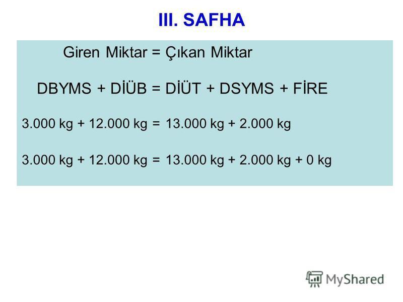 III. SAFHA Giren Miktar=Çıkan Miktar DBYMS + DİÜB=DİÜT + DSYMS + FİRE 3.000 kg + 12.000 kg=13.000 kg + 2.000 kg 3.000 kg + 12.000 kg=13.000 kg + 2.000 kg + 0 kg