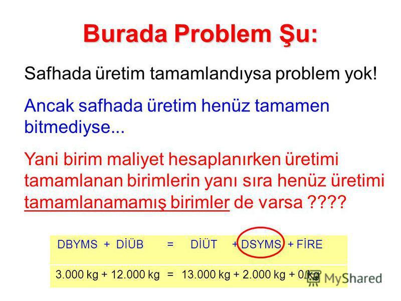 Burada Problem Şu: Safhada üretim tamamlandıysa problem yok! Ancak safhada üretim henüz tamamen bitmediyse... Yani birim maliyet hesaplanırken üretimi tamamlanan birimlerin yanı sıra henüz üretimi tamamlanamamış birimler de varsa ???? 3.000 kg + 12.0