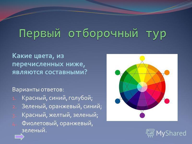 Какие цвета, из перечисленных ниже, являются составными? Варианты ответов: 1. Красный, синий, голубой; 2. Зеленый, оранжевый, синий; 3. Красный, желтый, зеленый; 4. Фиолетовый, оранжевый, зеленый.