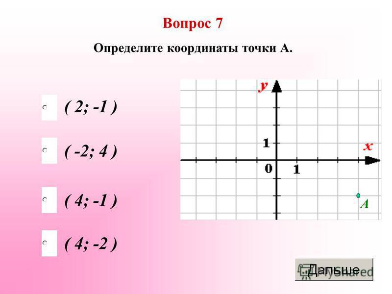 ( 4; -2 ) ( -2; 4 ) ( 4; -1 ) ( 2; -1 ) Вопрос 7 Определите координаты точки А. А