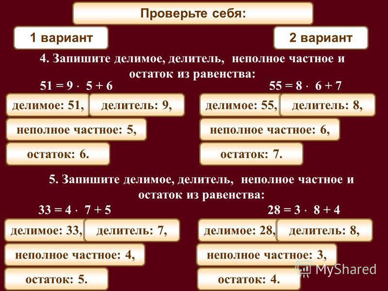 Проверьте себя: 1 вариант 2 вариант 4. Запишите делимое, делитель, неполное частное и остаток из равенства: 51 = 9 5 + 655 = 8 6 + 7 делимое: 51, остаток: 6. неполное частное: 5, делитель: 9,делимое: 55,делитель: 8, остаток: 7. неполное частное: 6, 5