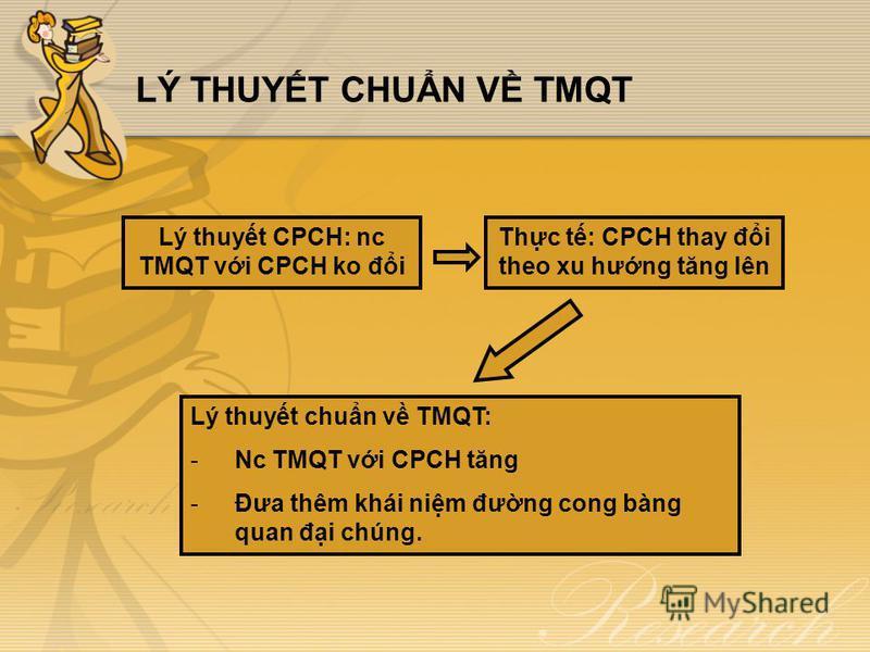 Lý thuyt CPCH: nc TMQT vi CPCH ko đi Thc t: CPCH thay đi theo xu hưng tăng lên Lý thuyt chun v TMQT: -Nc TMQT vi CPCH tăng -Đưa thêm khái nim đưng cong bàng quan đi chúng.
