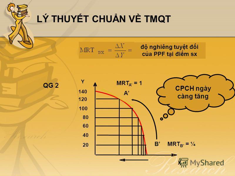 đ nghiêng tuyt đi ca PPF ti đim sx LÝ THUYT CHUN V TMQT CPCH ngày càng tăng QG 2 20 40 60 80 100 120 140 Y X MRT A = 1 A MRT B = ¼B