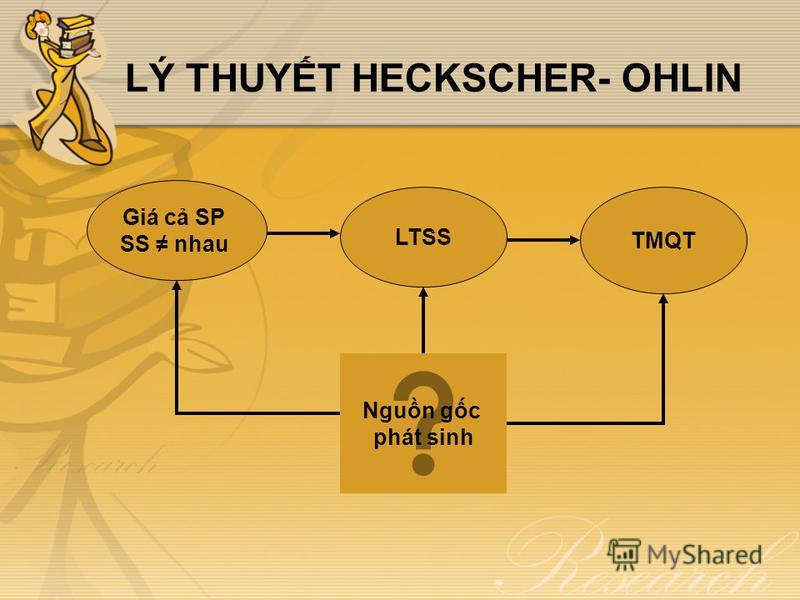 LÝ THUYT HECKSCHER- OHLIN LTSS TMQT Giá c SP SS nhau Ngun gc phát sinh