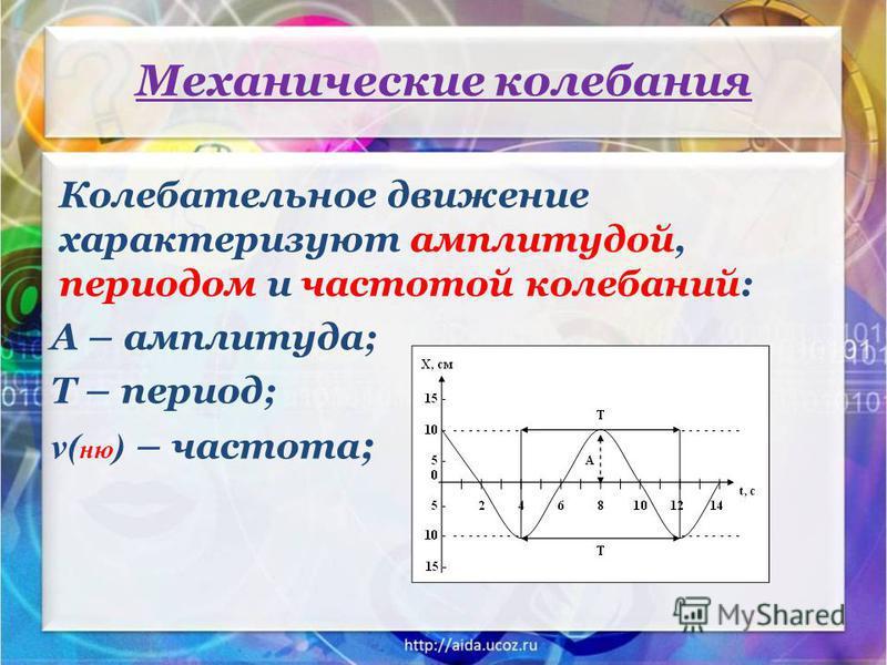 Механические колебания Колебательное движение характеризуют амплитудой, периодом и частотой колебаний: А – амплитуда; Т – период; v( ню ) – частота ;