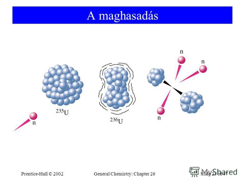 Prentice-Hall © 2002General Chemistry: Chapter 26Slide 23 of 47 A maghasadás