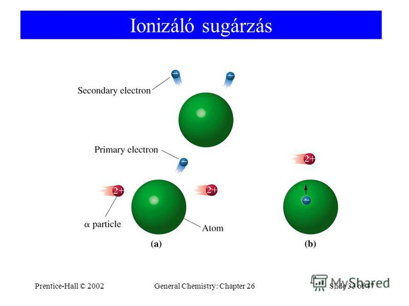 Prentice-Hall © 2002General Chemistry: Chapter 26Slide 33 of 47 Ionizáló sugárzás