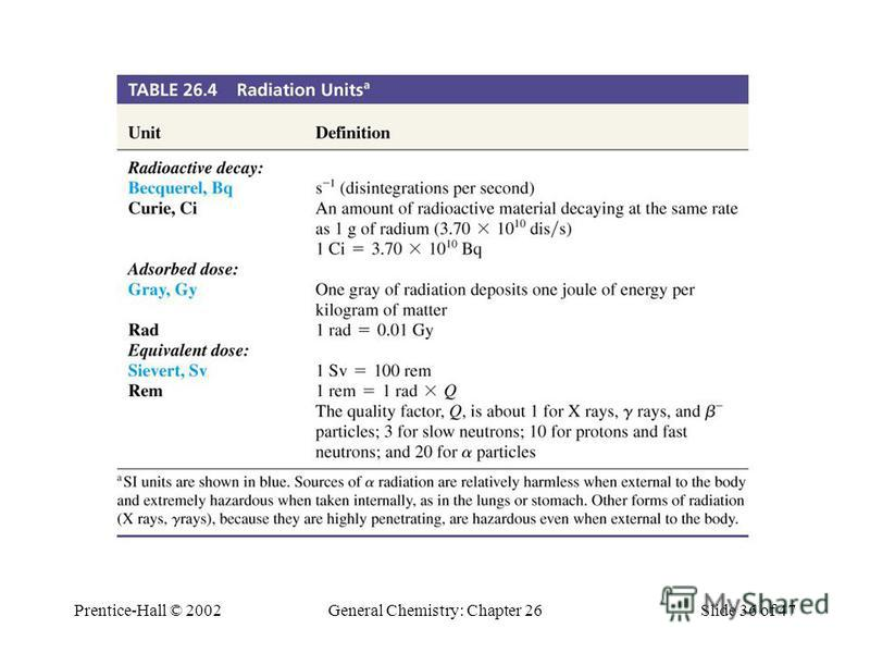 Prentice-Hall © 2002General Chemistry: Chapter 26Slide 36 of 47 Table 26.4 Radiation Units