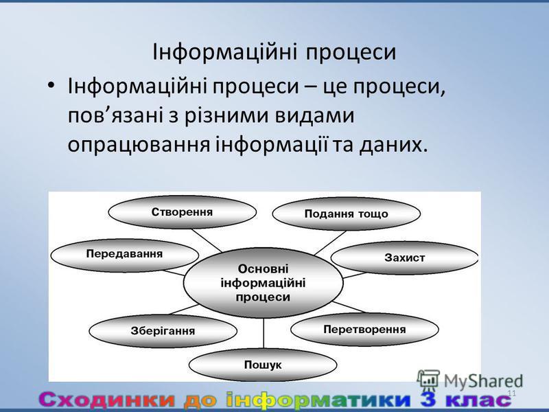 Інформаційні процеси 11 Інформаційні процеси – це процеси, повязані з різними видами опрацювання інформації та даних.