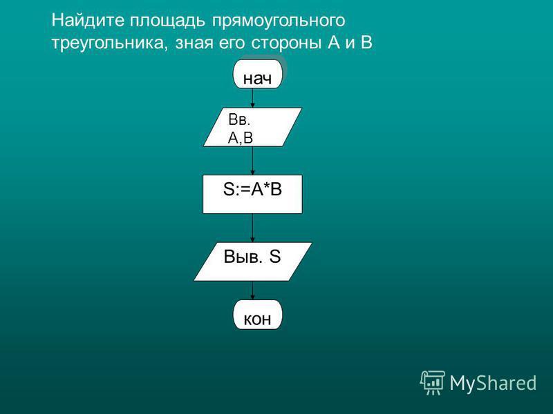 нач Вв. А,В S:=A*B Выв. S кон Найдите площадь прямоугольного треугольника, зная его стороны А и В