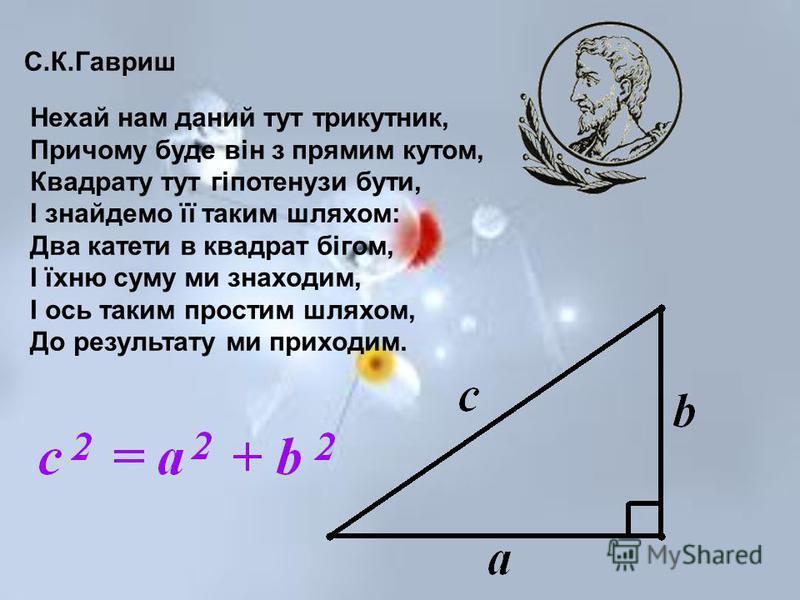 Нехай нам даний тут трикутник, Причому буде він з прямим кутом, Квадрату тут гіпотенузи бути, І знайдемо її таким шляхом: Два катети в квадрат бігом, І їхню суму ми знаходим, І ось таким простим шляхом, До результату ми приходим. С.К.Гавриш