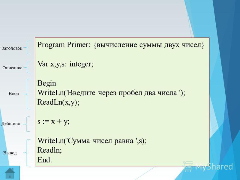 Program Primer; {вычисление суммы двух чисел} Var x,y,s: integer; Begin WriteLn('Введите через пробел два числа '); ReadLn(x,y); s := x + y; WriteLn('Сумма чисел равна ',s); Readln; End. Описание Ввод Действия Вывод Заголовок
