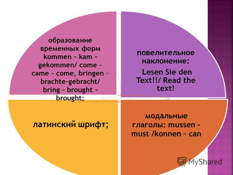 повелительное наклонение: Lesen Sie den Text!!/ Read the text! модальные глаголы: mussen – must /konnen – can латинский шрифт; образование временных форм kommen – kam – gekommen/ come – came – come, bringen – brachte-gebracht/ bring – brought – broug