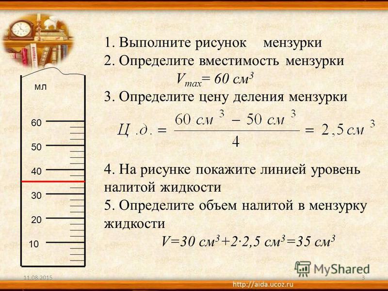 1. Выполните рисунок мензурки 2. Определите вместимость мензурки V max = 60 см 3см 3 3. Определите цену деления мензурки 4. На рисунке покажите линией уровень налитой жидкости 5. Определите объем налитой в мензурку жидкости V=30 см 3 +2·2,5 см 3 =35