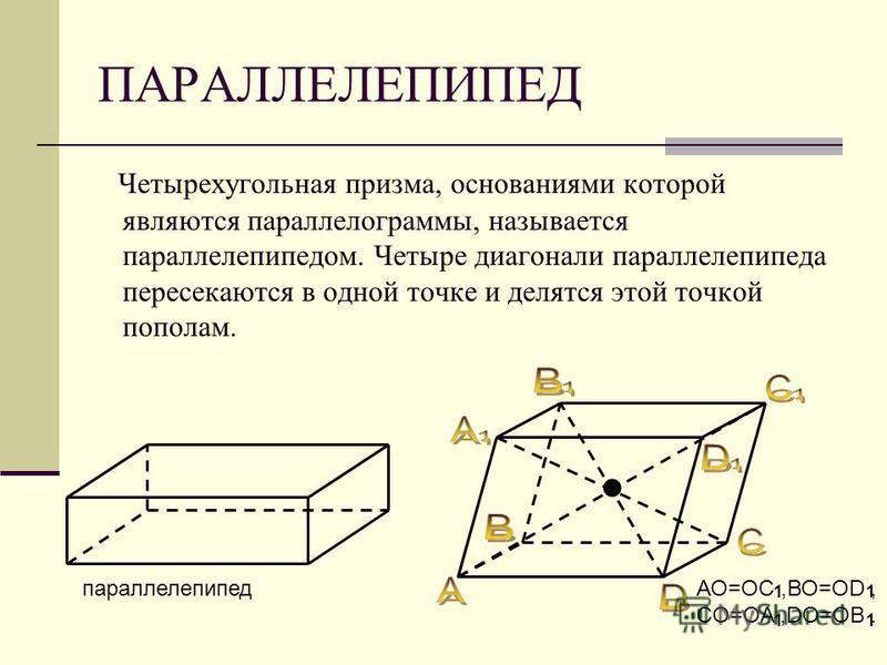 ПАРАЛЛЕЛЕПИПЕД Четырехугольная призма, основаниями которой являются параллелограммы, называется параллелепипедом. Четыре диагонали параллелепипеда пересекаются в одной точке и делятся этой точкой пополам. параллелепипедАО=ОС,ВО=ОD, CO=OA,DO=OB. 1 1 1
