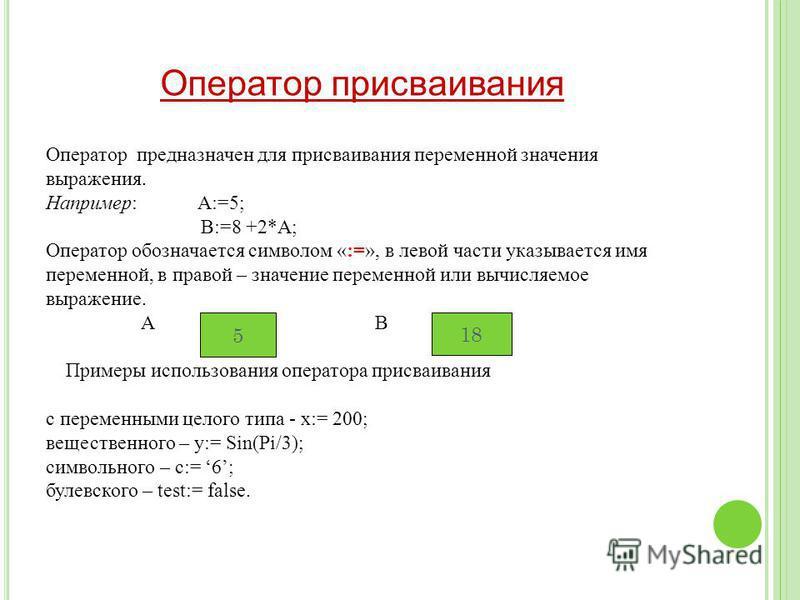 Оператор предназначен для присваивания переменной значения выражения. Например: А:=5; В:=8 +2*А; Оператор обозначается символом «:=», в левой части указывается имя переменной, в правой – значение переменной или вычисляемое выражение. А В Примеры испо