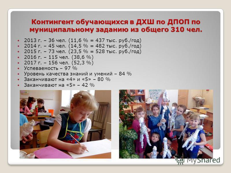 Контингент обучающихся в ДХШ по ДПОП по муниципальному заданию из общего 310 чел. 2013 г. – 36 чел. (11,6 % = 437 тыс. руб./год) 2014 г. – 45 чел. (14,5 % = 482 тыс. руб./год) 2015 г. – 73 чел. (23,5 % = 528 тыс. руб./год) 2016 г. – 115 чел. (38,6 %)