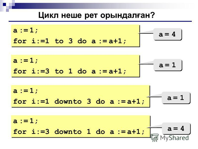 Цикл неше рет орындалған? a := 1; for i:=1 to 3 do a := a+1; a := 1; for i:=1 to 3 do a := a+1; a = 4a = 4 a = 4a = 4 a := 1; for i:=3 to 1 do a := a+1; a := 1; for i:=3 to 1 do a := a+1; a = 1a = 1 a = 1a = 1 a := 1; for i:=1 downto 3 do a := a+1; a