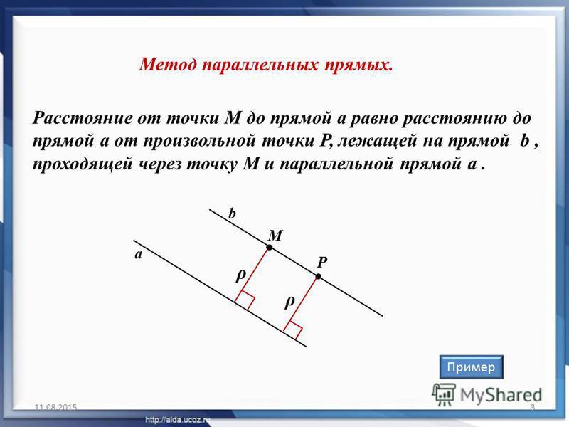 М 11.08.20153 Метод параллельных прямых. Расстояние от точки M до прямой a равно расстоянию до прямой a от произвольной точки P, лежащей на прямой b, проходящей через точку M и параллельной прямой a. а Р ρ Пример ρ b