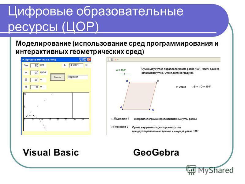 Цифровые образовательные ресурсы (ЦОР) Моделирование (использование сред программирования и интерактивных геометрических сред) Visual BasicGeoGebra