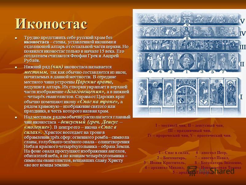 Правила изображения святых В средневековом искусстве существовали строго установленные правила изображения тех или иных святых и сцен их жизни. Называется это – иконографический канон ( от греческих слов: икона – «Изображение», графо – «пишу», канон