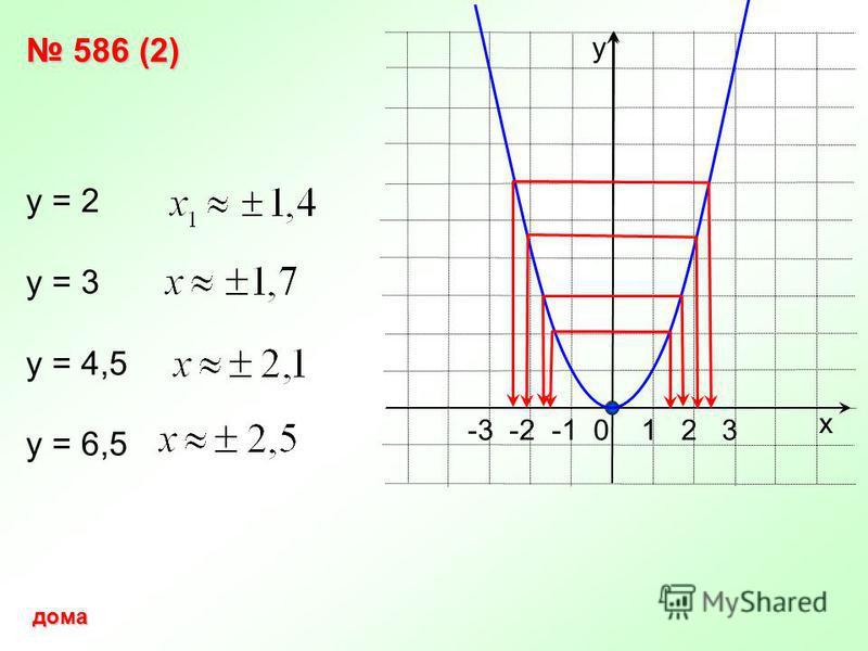 х у -3 -2 -1 0 1 2 3 586 (2) 586 (2) у = 2 у = 3 у = 4,5 у = 6,5 дома