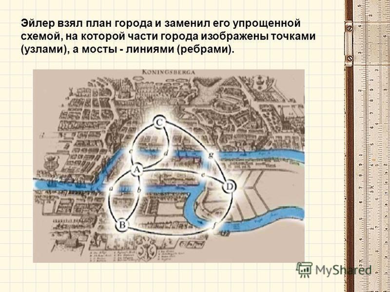 Эйлер взял план города и заменил его упрощенной схемой, на которой части города изображены точками (узлами), а мосты - линиями (ребрами).