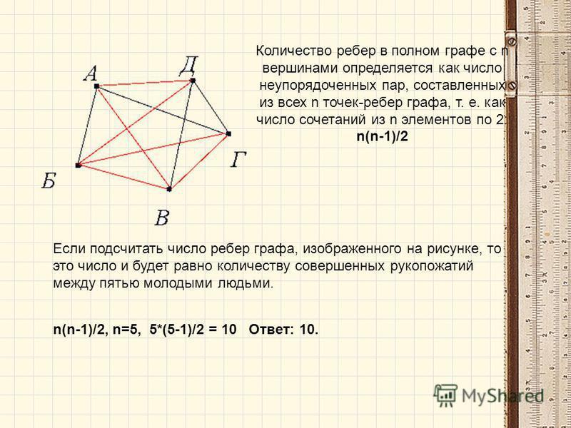 Количество ребер в полном графе с n вершинами определяется как число неупорядоченных пар, составленных из всех n точек-ребер графа, т. е. как число сочетаний из n элементов по 2: n(n-1)/2 Если подсчитать число ребер графа, изображенного на рисунке, т