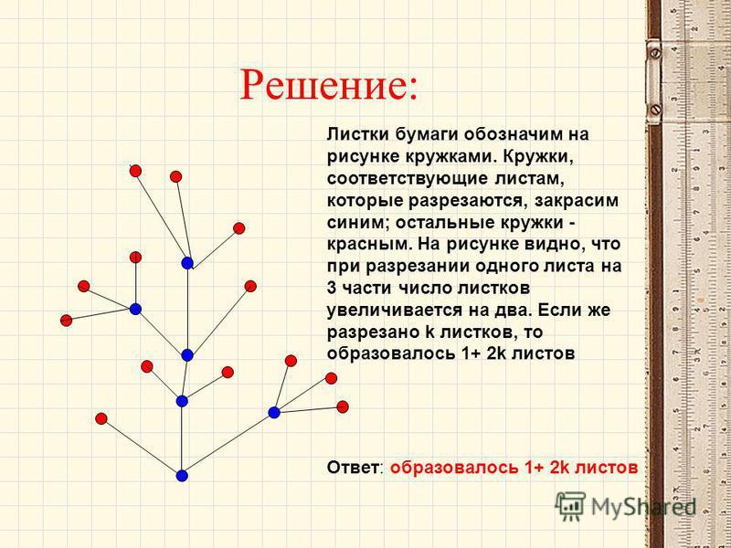 Решение: Листки бумаги обозначим на рисунке кружками. Кружки, соответствующие листам, которые разрезаются, закрасим синим; остальные кружки - красным. На рисунке видно, что при разрезании одного листа на 3 части число листков увеличивается на два. Ес