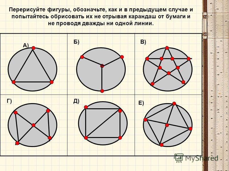 А) В)Б) Г) Е) Д) Перерисуйте фигуры, обозначьте, как и в предыдущем случае и попытайтесь обрисовать их не отрывая карандаш от бумаги и не проводя дважды ни одной линии.