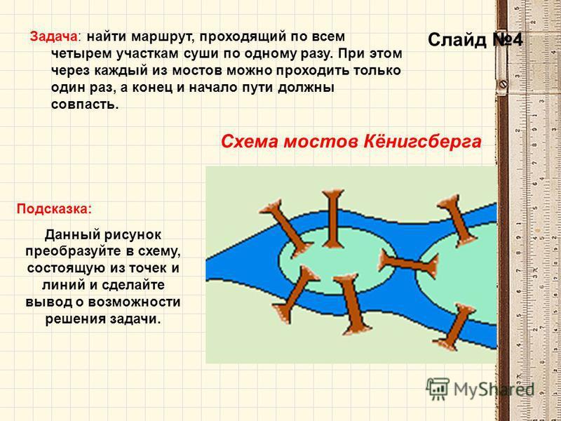 Слайд 4 Схема мостов Кёнигсберга Подсказка: Данный рисунок преобразуйте в схему, состоящую из точек и линий и сделайте вывод о возможности решения задачи. Задача: найти маршрут, проходящий по всем четырем участкам суши по одному разу. При этом через