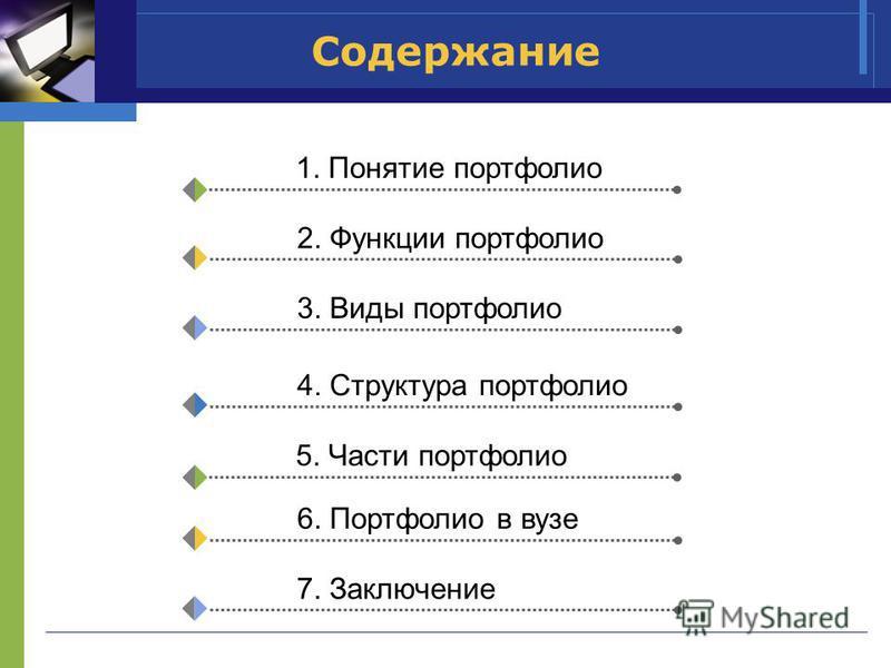 Содержание 1. Понятие портфолио 2. Функции портфолио 3. Виды портфолио 4. Структура портфолио 5. Части портфолио 6. Портфолио в вузе 7. Заключение