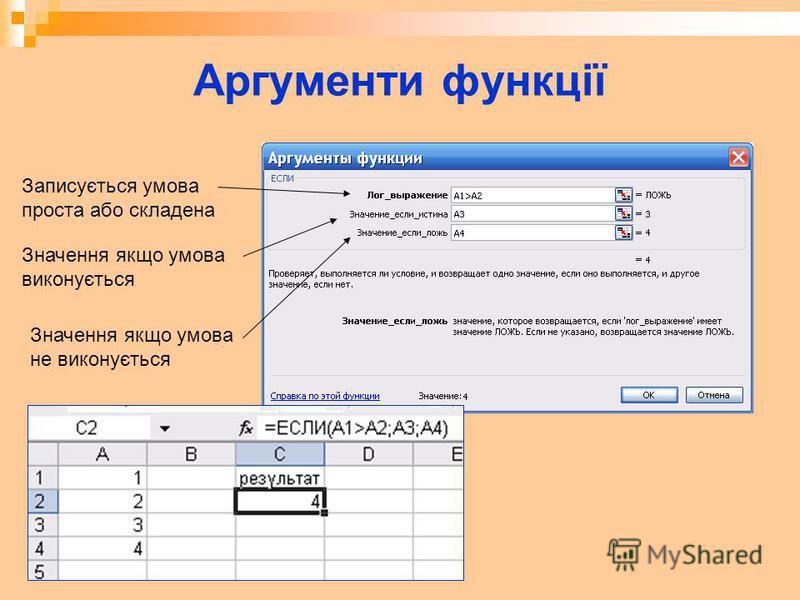 Аргументи функції Записується умова проста або складена Значення якщо умова виконується Значення якщо умова не виконується