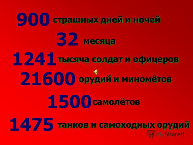 страшных дней и ночей месяца тысяча солдат и офицеров орудий и миномётов танков и самоходных орудий самолётов 900 32 1241 21600 1500 1475