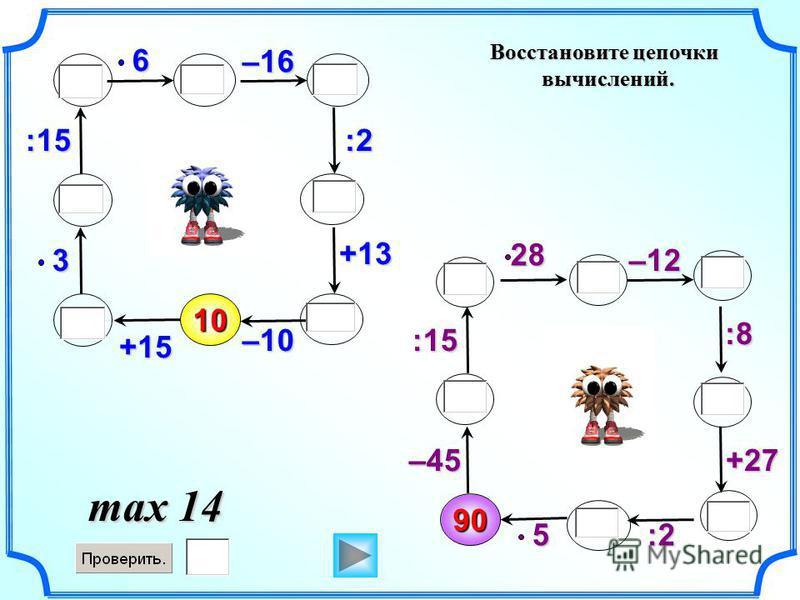 Восстановите цепочки вычислений. вычислений. 10 :15 –45 +15 9028+27 :83 6–16 :2 +13 –10:15 –12 :25 max 14