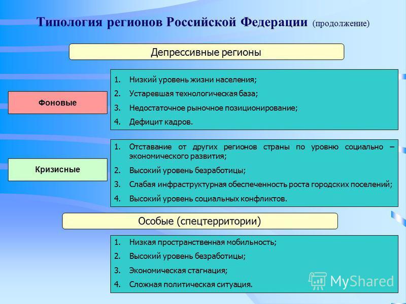 7 Типология регионов Российской Федерации (продолжение) Фоновые Кризисные 1. Низкий уровень жизни населения; 2. Устаревшая технологическая база; 3. Недостаточное рыночное позиционирование; 4. Дефицит кадров. 1. Отставание от других регионов страны по