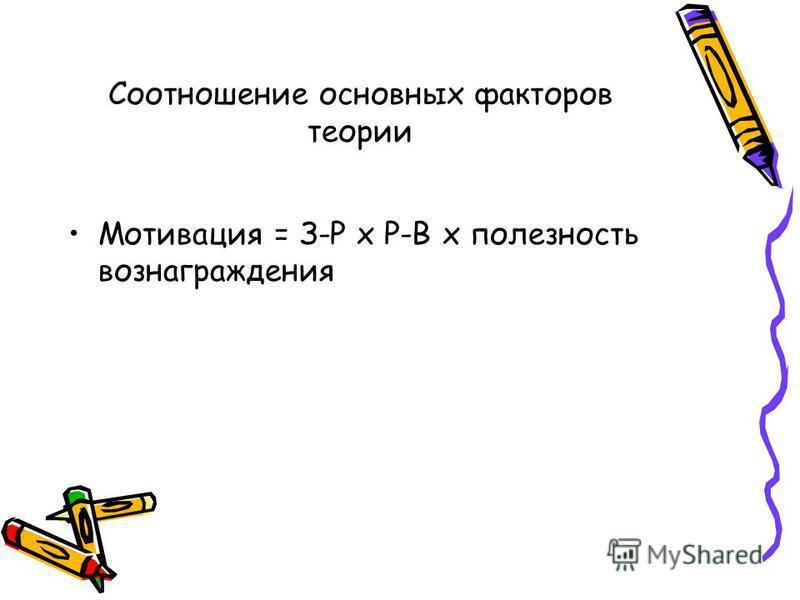 Соотношение основных факторов теории Мотивация = З-Р х Р-В х полезность вознаграждения