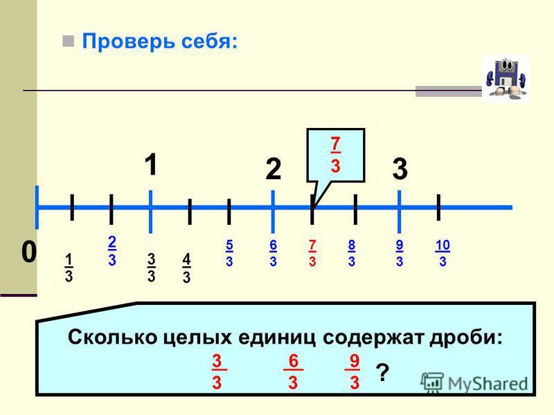 Проверь себя: 0 1 23 1 2323 34343 5353 6363 7373 8383 9393 10 3 Сколько целых единиц содержат дроби: 3 6 9 3 3 3 ? 7373 33