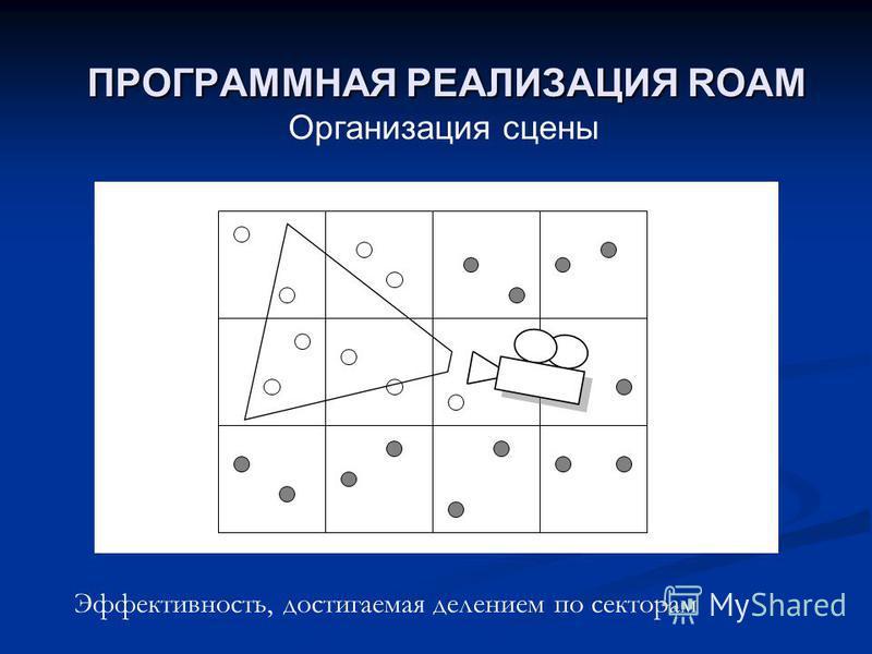 ПРОГРАММНАЯ РЕАЛИЗАЦИЯ ROAM Организация сцены Эффективность, достигаемая делением по секторам