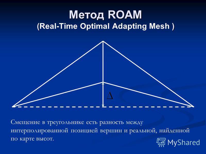 Метод ROAM ( ) Метод ROAM (Real-Time Optimal Adapting Mesh ) Смещение в треугольнике есть разность между интерполированной позицией вершин и реальной, найденной по карте высот.